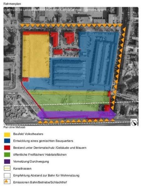 Viehhof München Bebauungplan