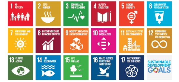 Nachhaltigkeitsziele Vereinte Nationen