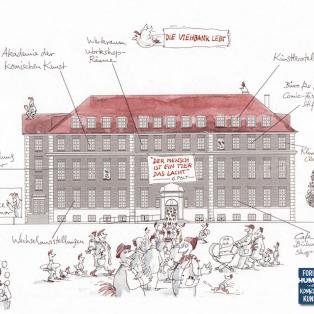 Forum für Humor und Komische Kunst in München: Auf die Plätze, fertig, Lachen!